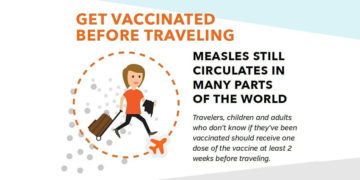 GET VACCINATED BEFORE TRAVELING